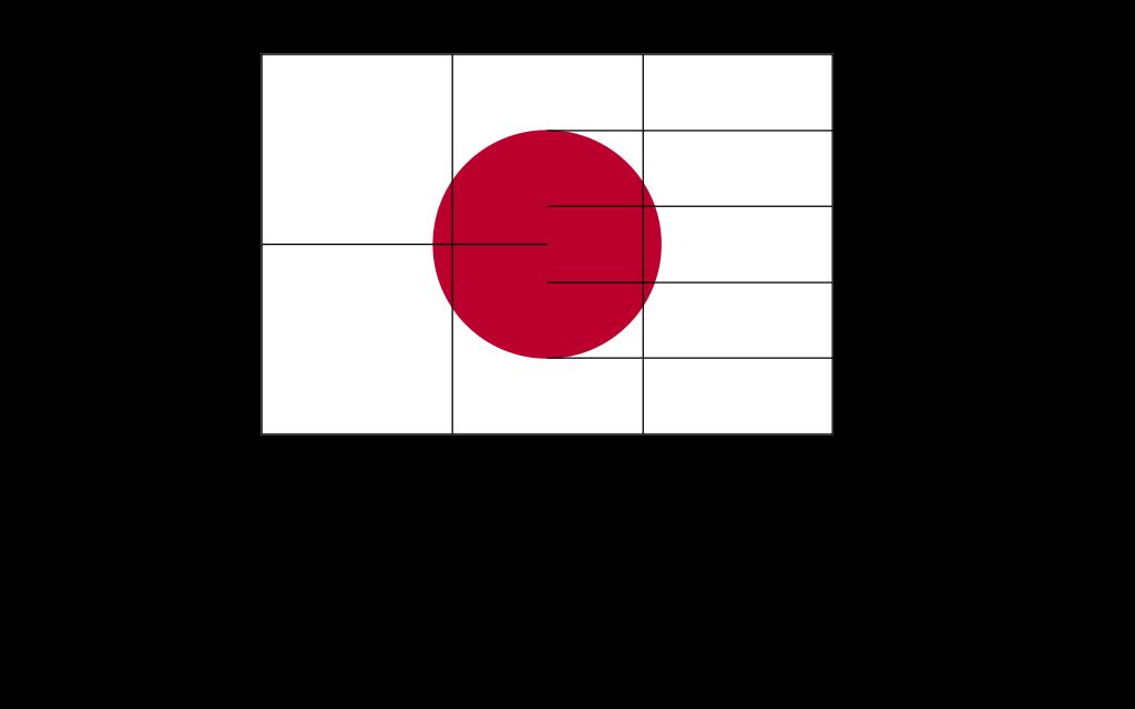 Ý nghĩa quốc kỳ Nhật Bản